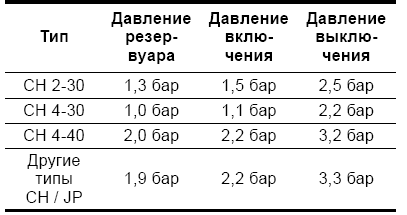 договор на поставку товара продукции образец