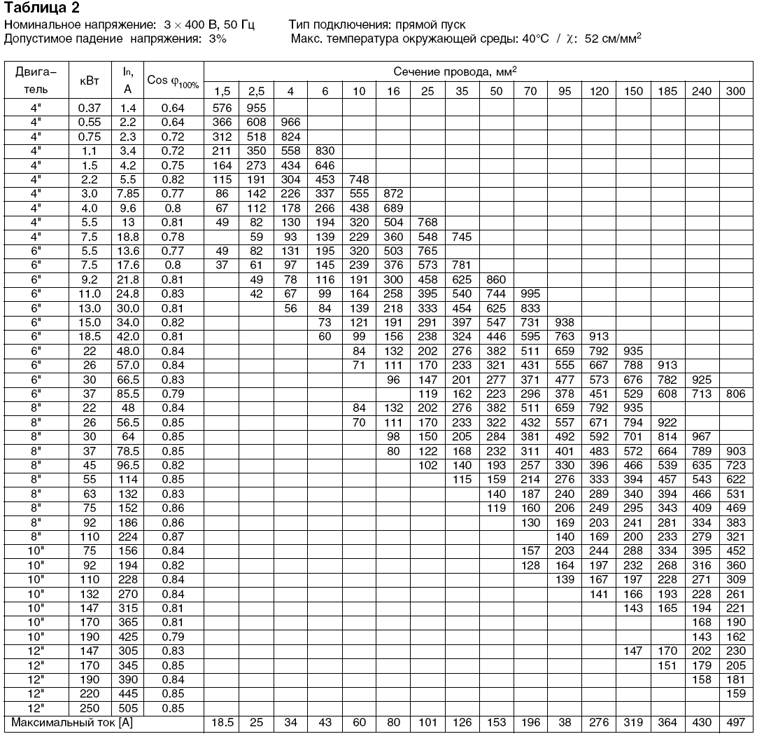 схема автоматики включения насоса grundfos sq